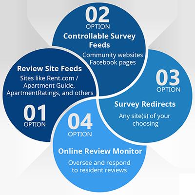 Kingsley Associates online reputation management modules